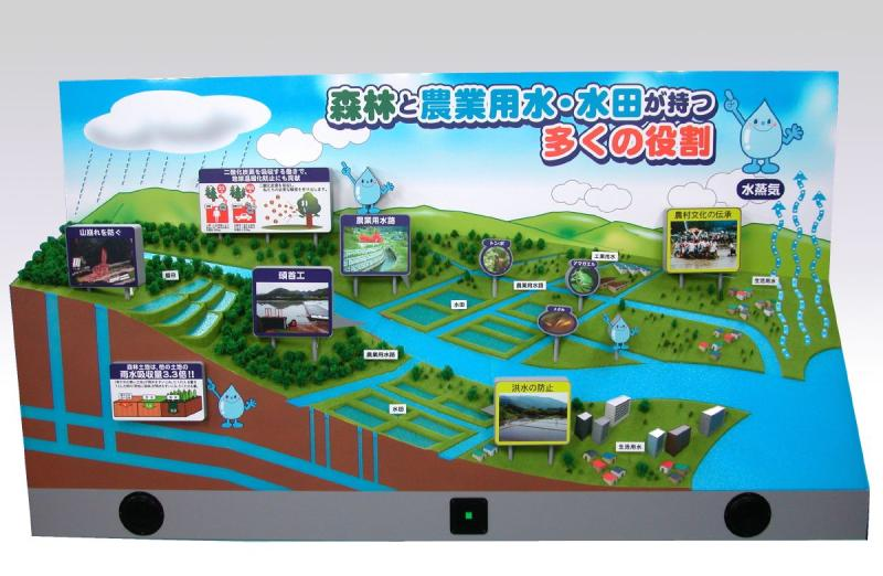 miyazakidiorama.jpg
